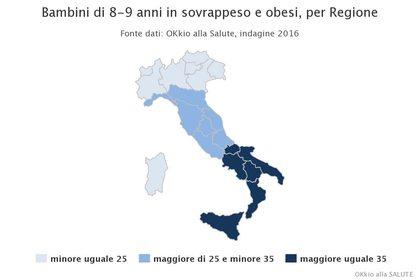 Obesità infantile: in Italia calo a piccoli passi