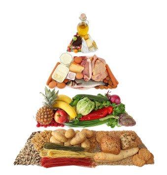 Piramide alimentare: sai cosa significa?