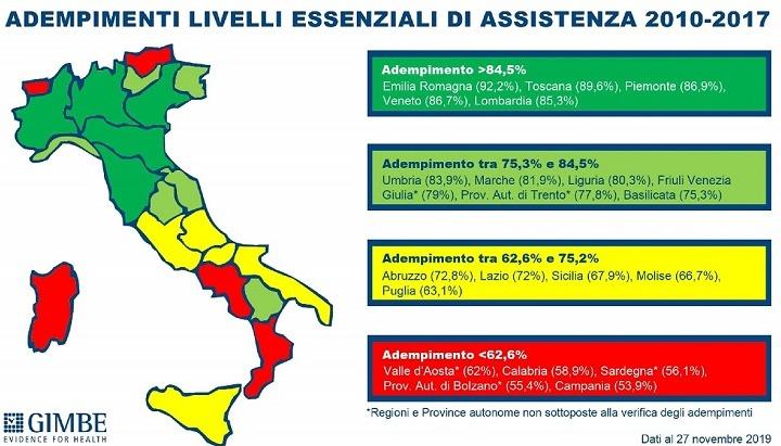 Lea: ancora troppe disuguaglianze tra le regioni italiane