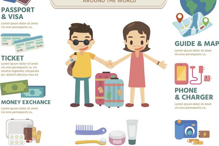 Ecco il kit dei farmaci da portare sempre in vacanza